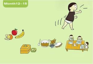 12-15 mois_Développement de bébé