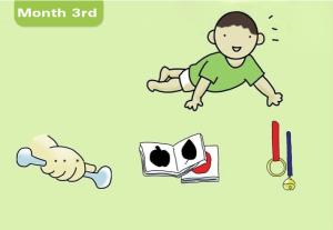 3eme mois_Développement de bébé
